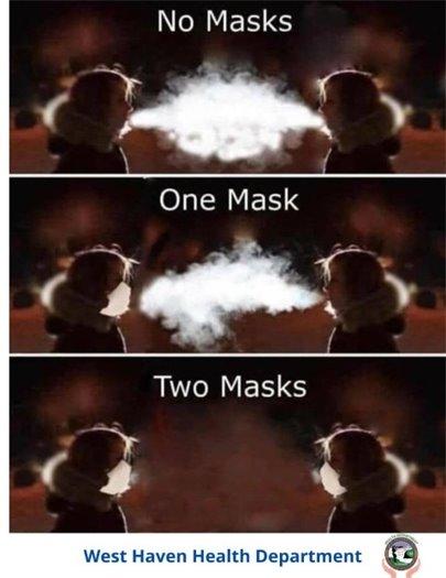 Mask meme